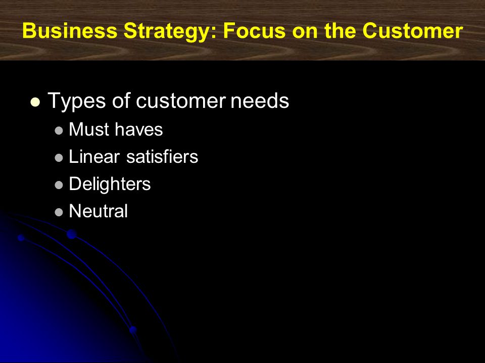 Business Strategy: Focus on the Customer