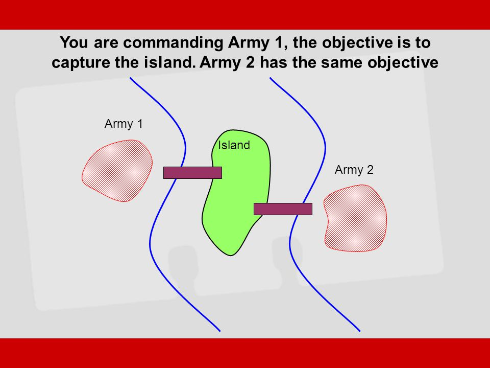 You are commanding Army 1, the objective is to capture the island