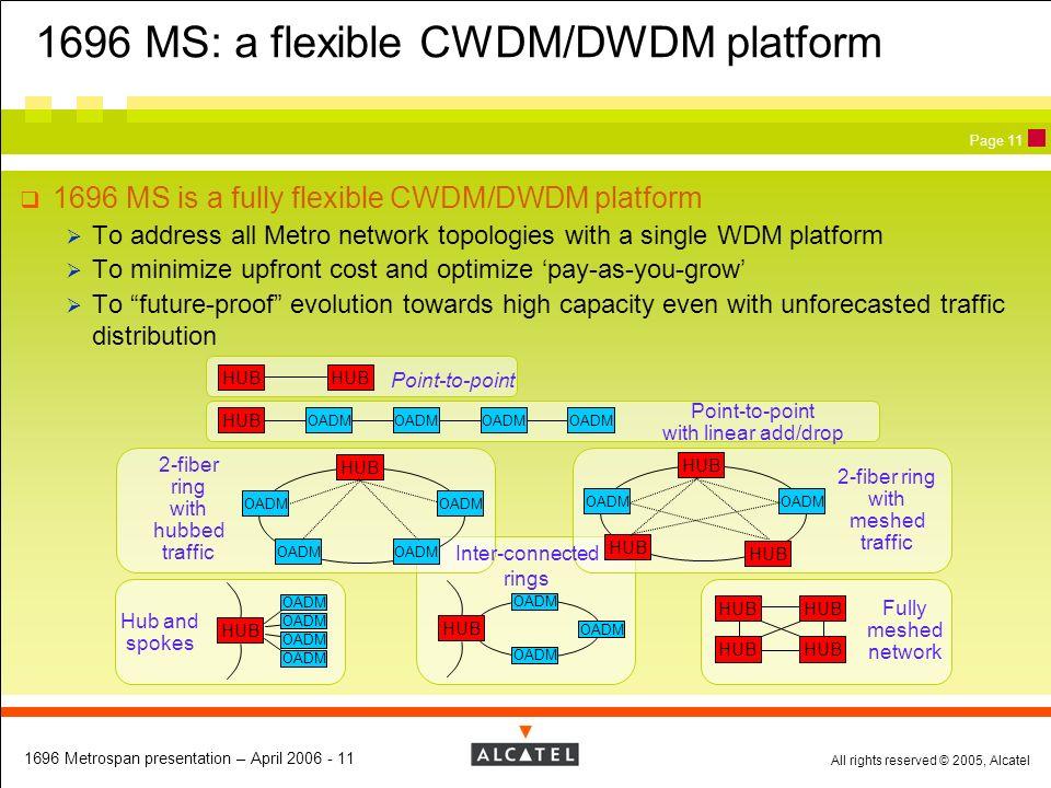 1696 MS: a flexible CWDM/DWDM platform