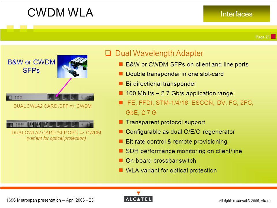CWDM WLA Dual Wavelength Adapter Interfaces B&W or CWDM SFPs