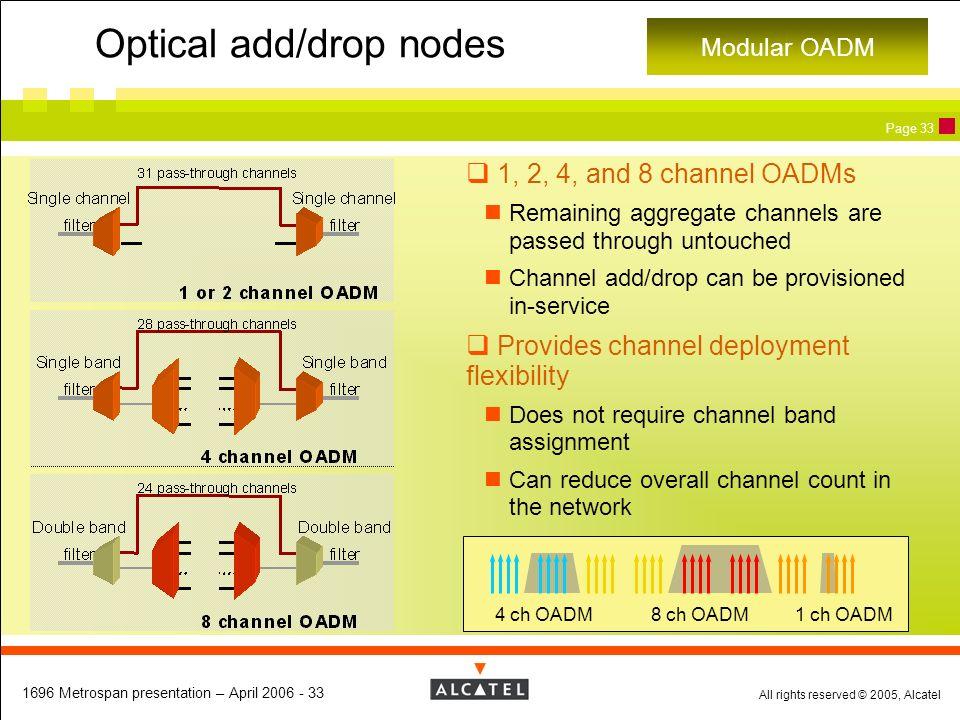 Optical add/drop nodes