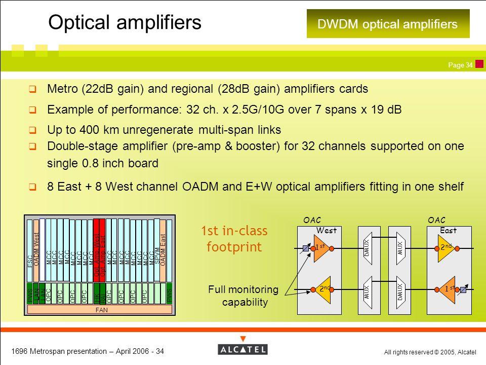 Optical amplifiers 1st in-class footprint DWDM optical amplifiers