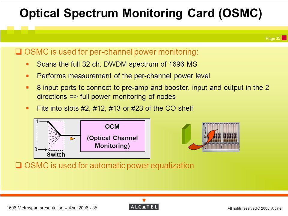 Optical Spectrum Monitoring Card (OSMC)
