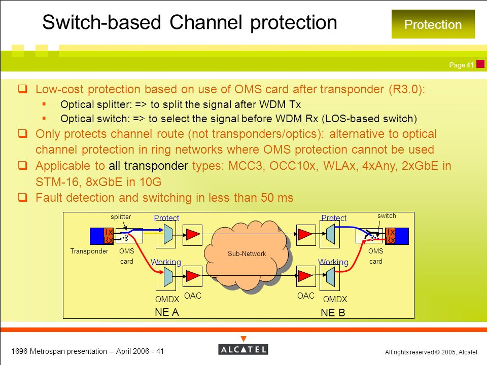 Switch-based Channel protection