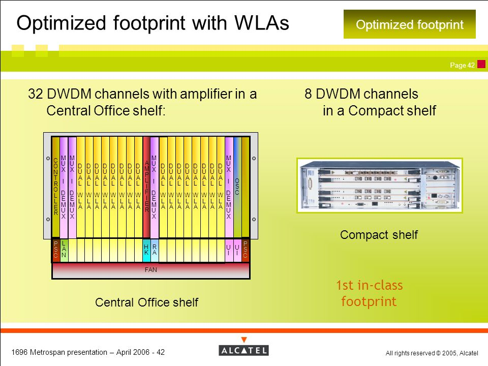 Optimized footprint with WLAs