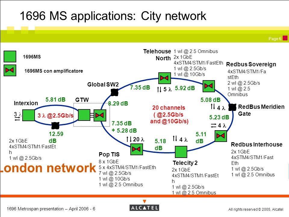 1696 MS applications: City network
