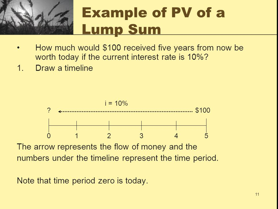 Example of PV of a Lump Sum