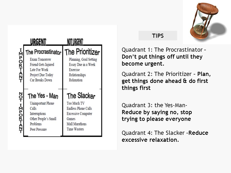 TIPS Quadrant 1: The Procrastinator – Don't put things off until they become urgent.