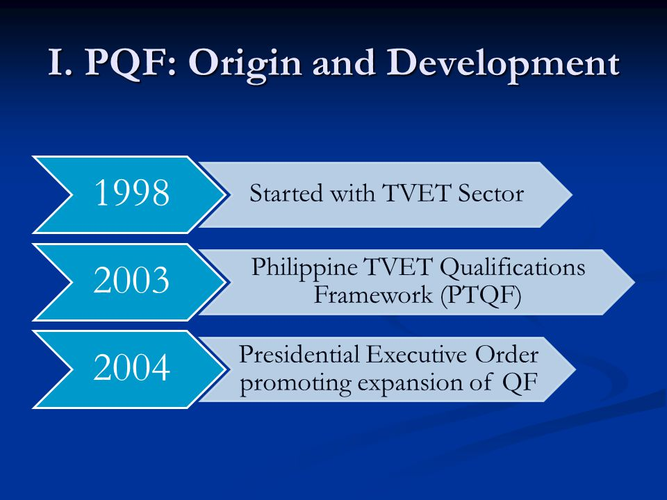 I. PQF: Origin and Development