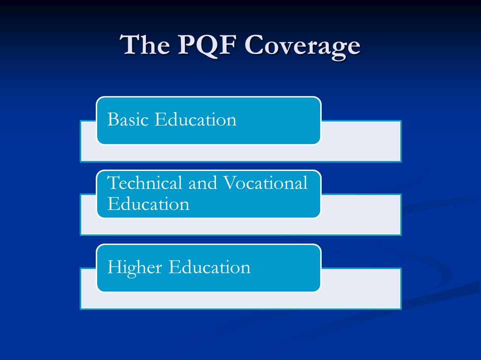The PQF Coverage Basic Education Technical and Vocational Education