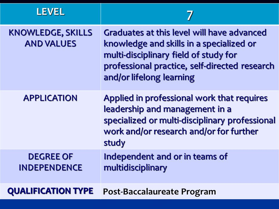 7 LEVEL KNOWLEDGE, SKILLS AND VALUES