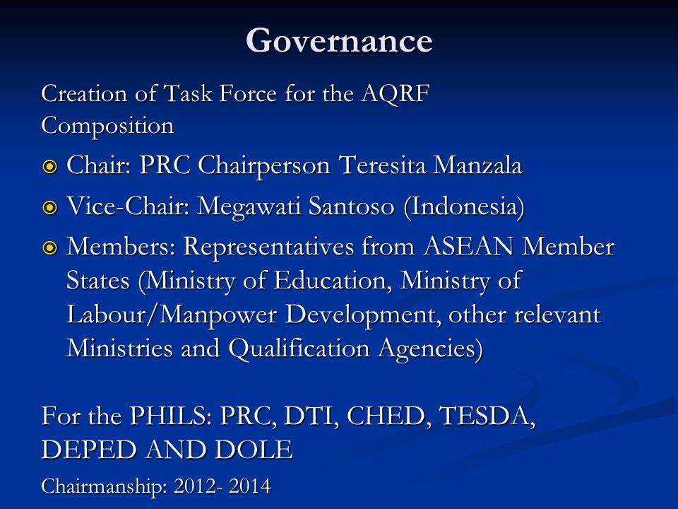Governance Chair: PRC Chairperson Teresita Manzala
