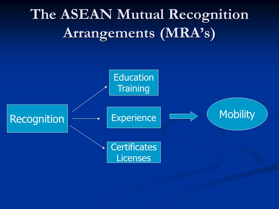 The ASEAN Mutual Recognition Arrangements (MRA's)