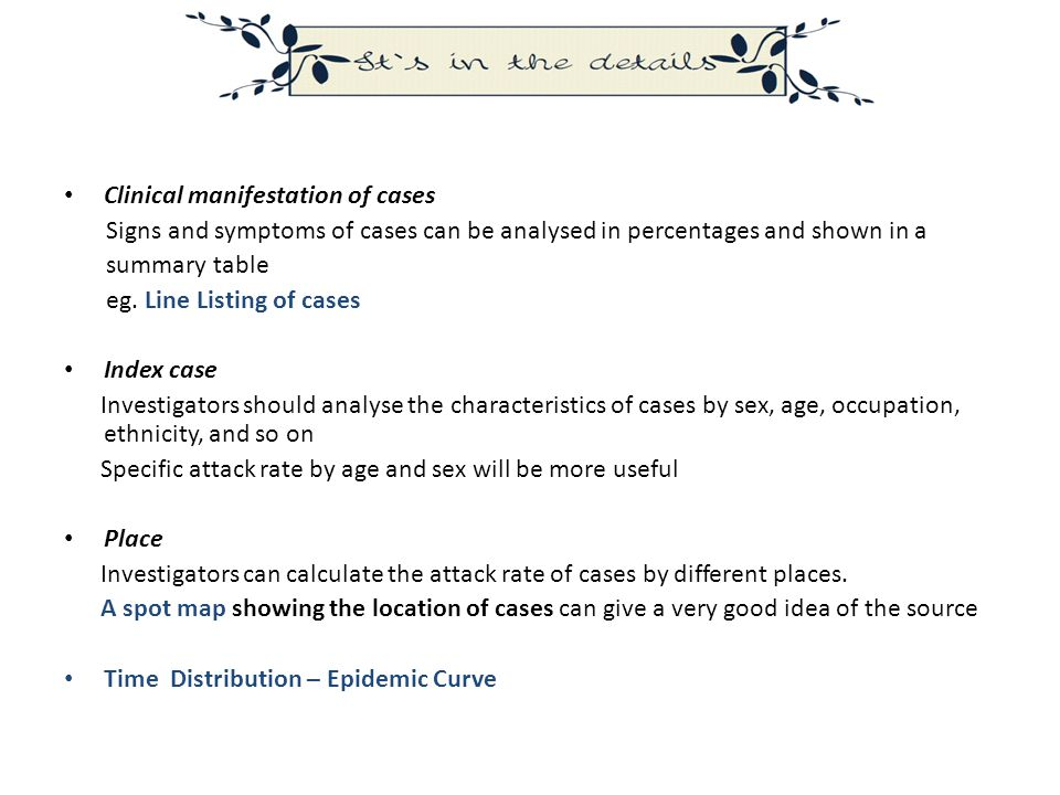Clinical manifestation of cases