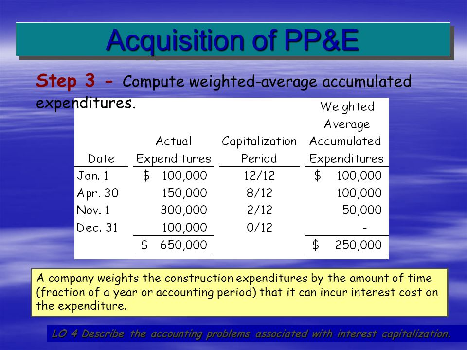 Acquisition of PP&E Step 3 - Compute weighted-average accumulated expenditures.