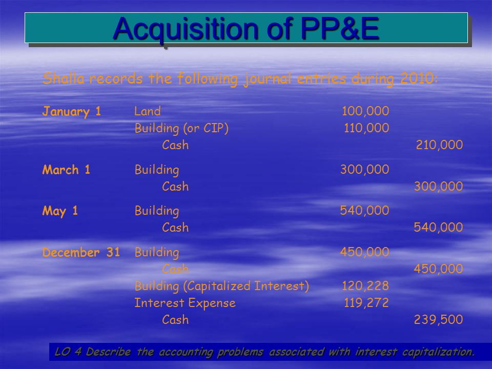 Acquisition of PP&E Shalla records the following journal entries during 2010: January 1 Land 100,000.