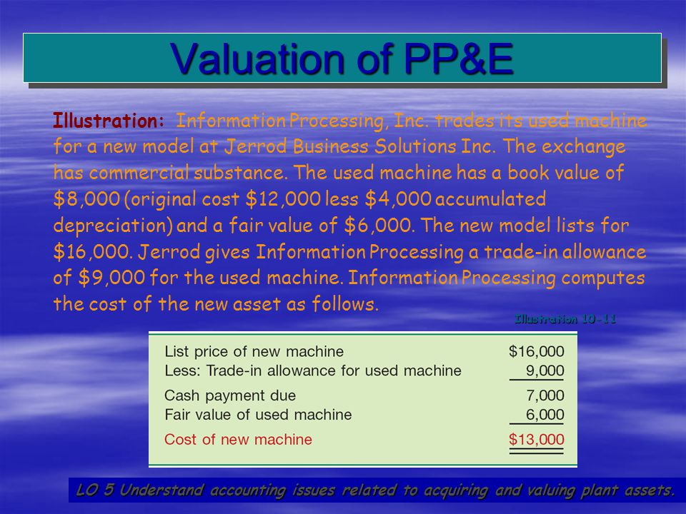 Valuation of PP&E