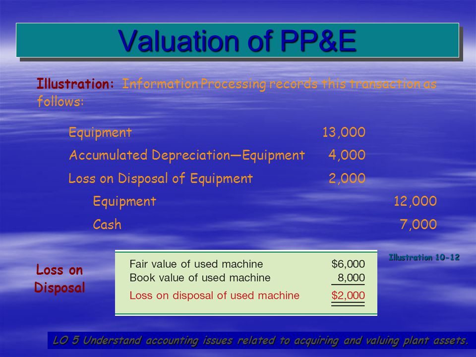 Valuation of PP&E Illustration: Information Processing records this transaction as follows: Equipment 13,000.