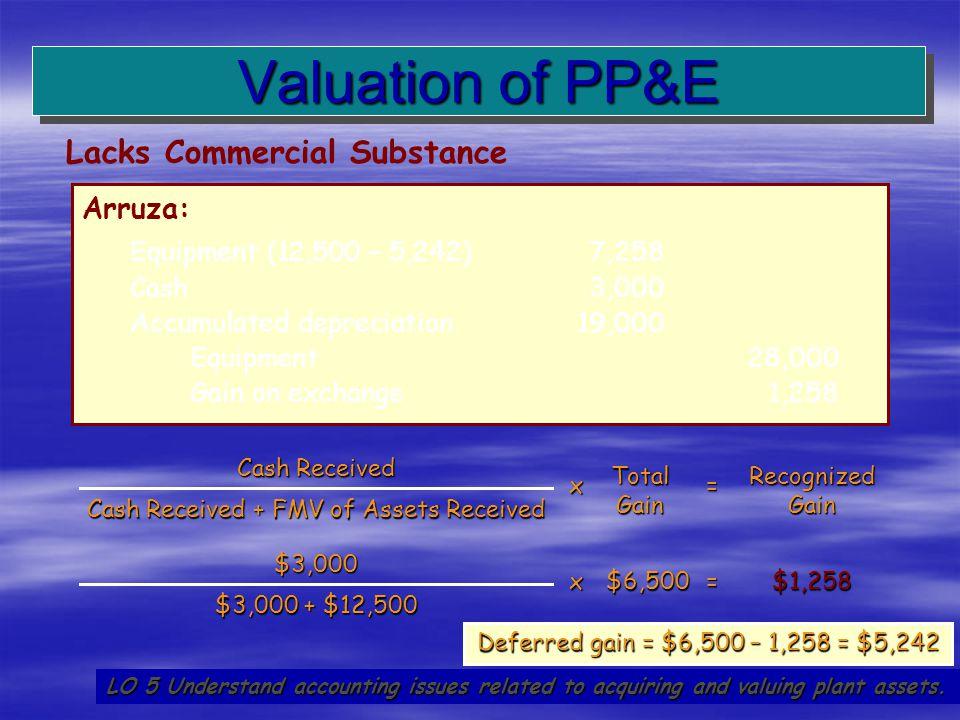 Cash Received + FMV of Assets Received
