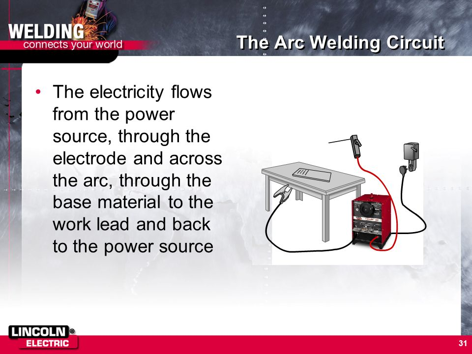 The Arc Welding Circuit