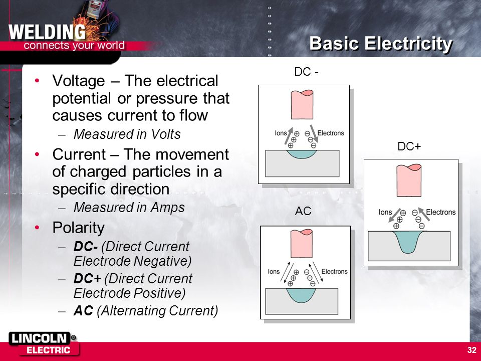 Basic Electricity DC - Voltage – The electrical potential or pressure that causes current to flow.