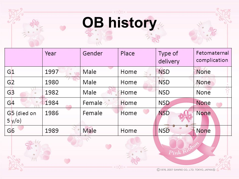 OB history Year Gender Place Type of delivery G1 1997 Male Home NSD