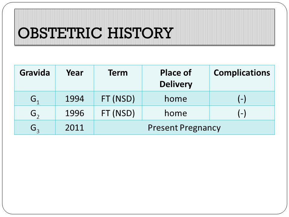 OBSTETRIC HISTORY Gravida Year Term Place of Delivery Complications G1