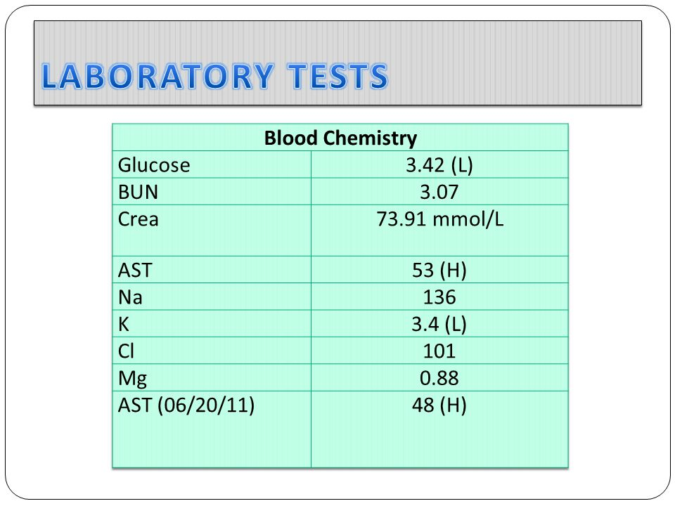 LABORATORY TESTS Blood Chemistry Glucose 3.42 (L) BUN 3.07 Crea