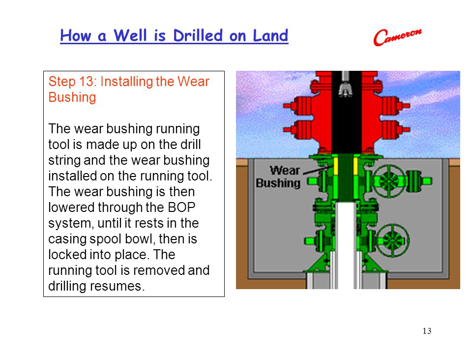 Step 13: Installing the Wear Bushing