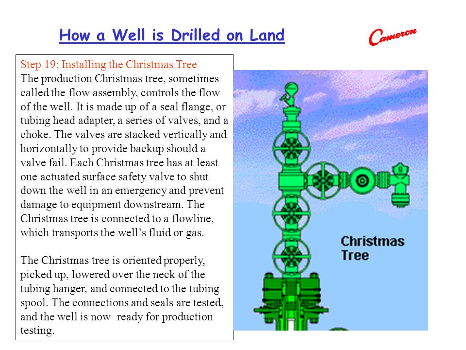 Step 19: Installing the Christmas Tree