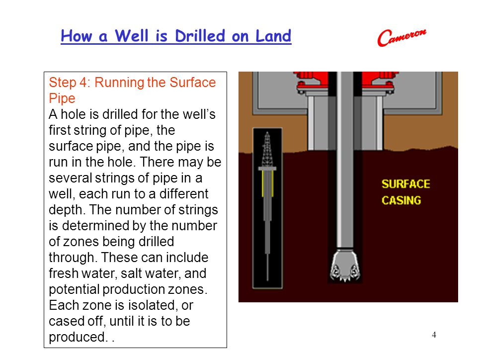 Step 4: Running the Surface Pipe