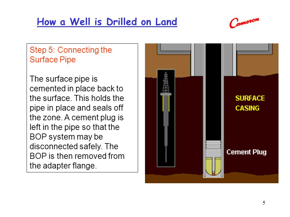 Step 5: Connecting the Surface Pipe