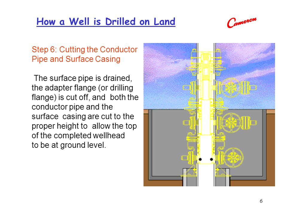 Step 6: Cutting the Conductor Pipe and Surface Casing