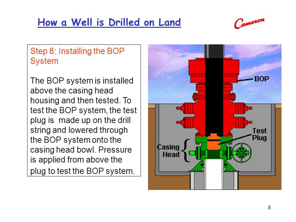 Step 8: Installing the BOP System