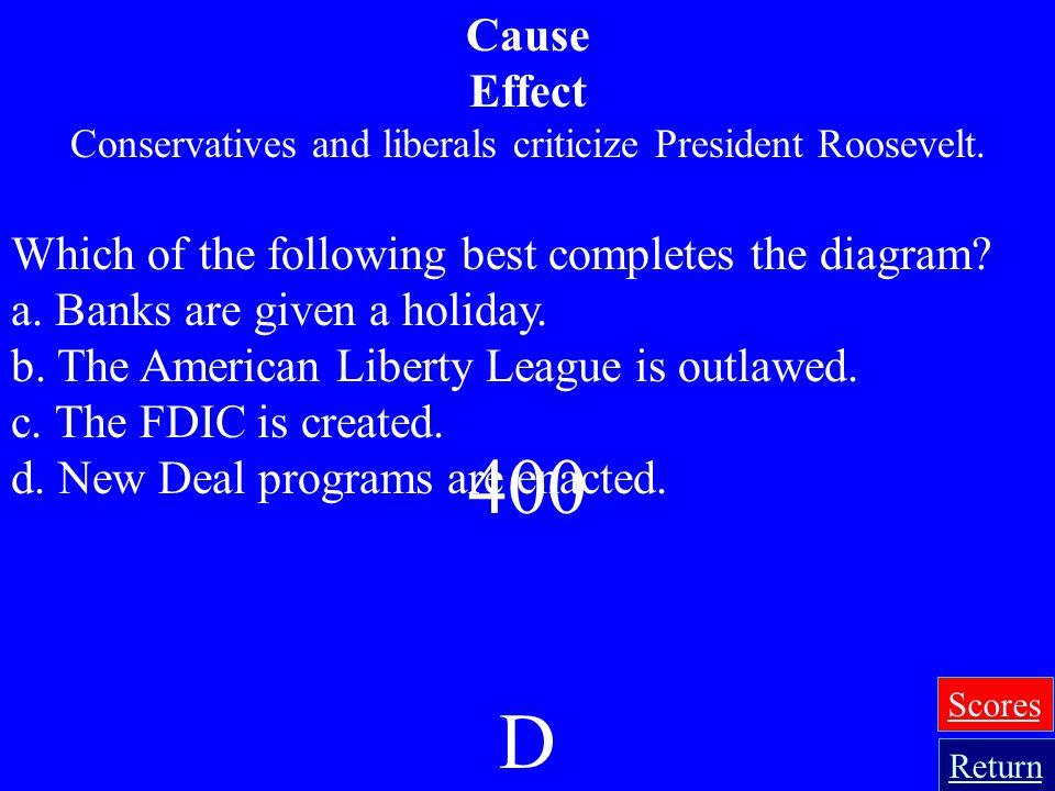Conservatives and liberals criticize President Roosevelt.