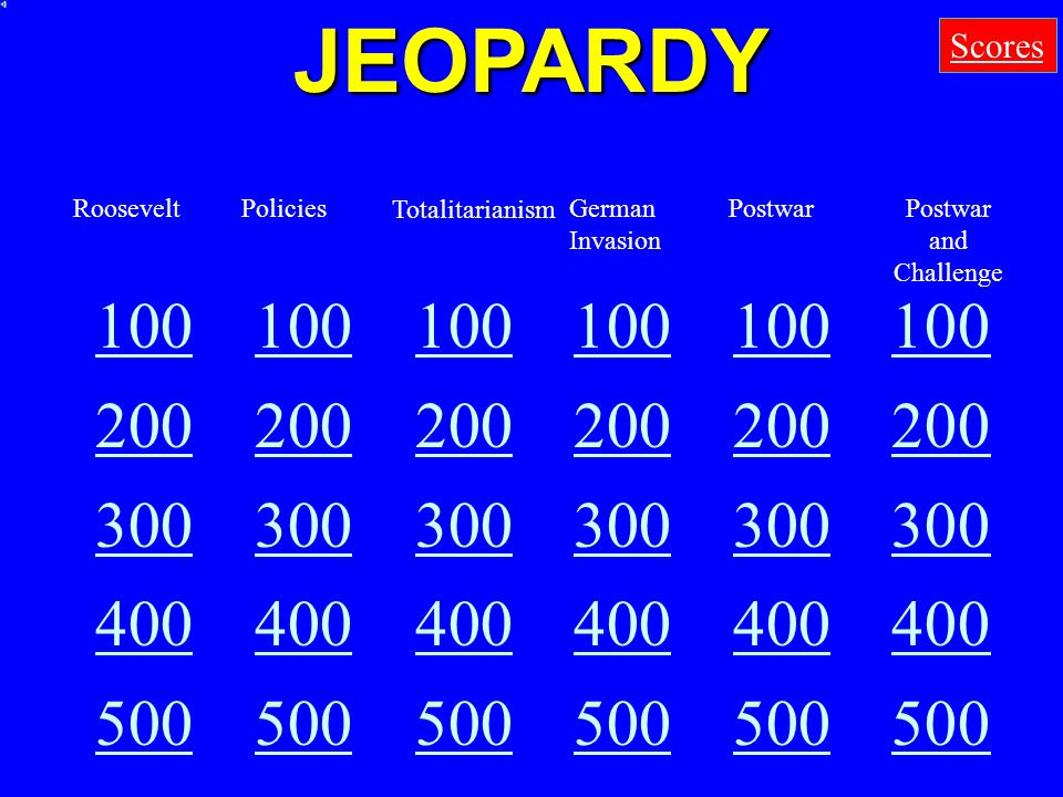 JEOPARDY Scores. Roosevelt. Policies. Totalitarianism. German Invasion. Postwar. Postwar and Challenge.