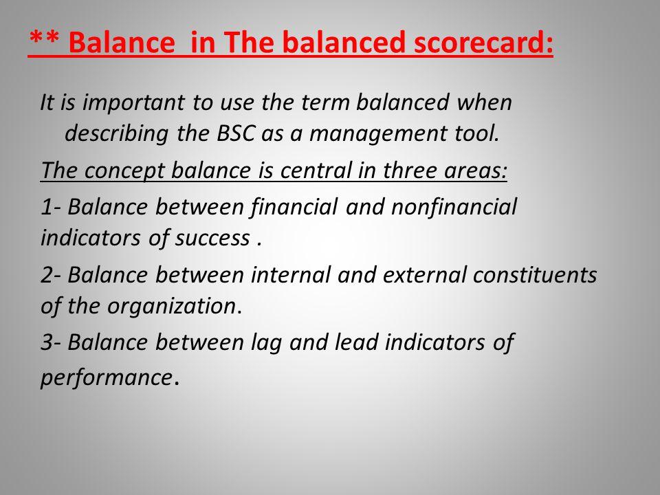** Balance in The balanced scorecard: