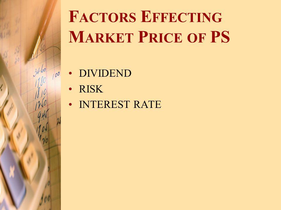 Factors Effecting Market Price of PS