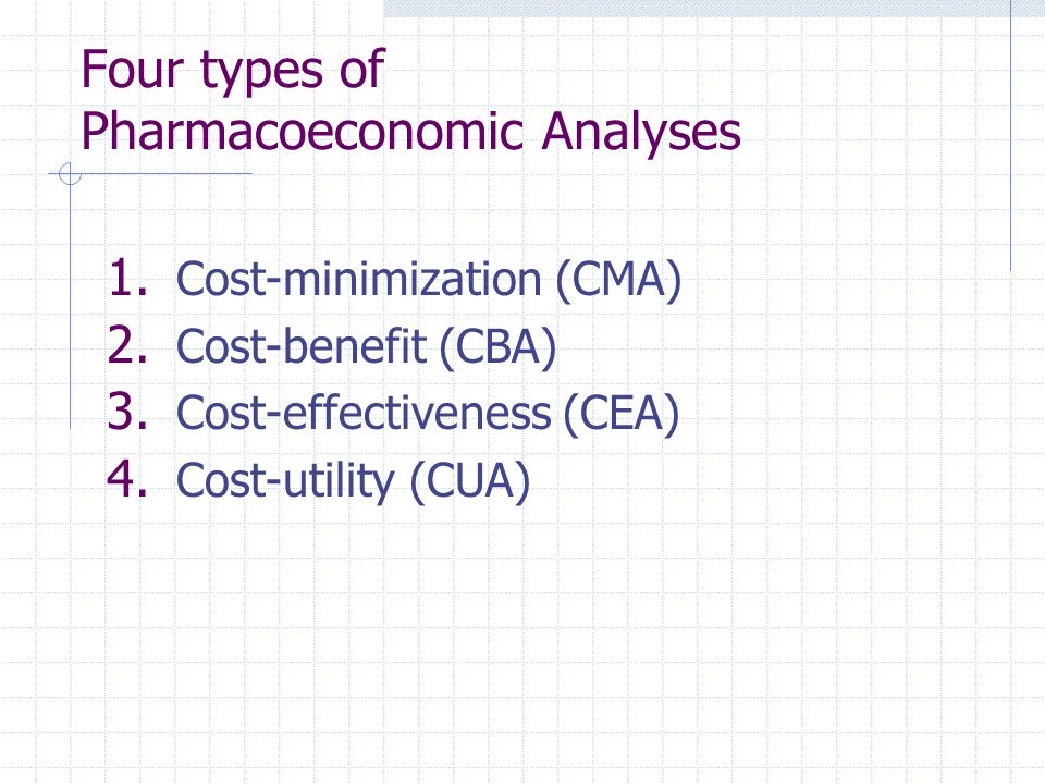 Four types of Pharmacoeconomic Analyses