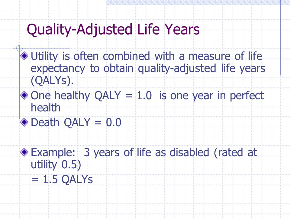 Quality-Adjusted Life Years