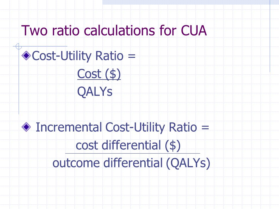 Two ratio calculations for CUA