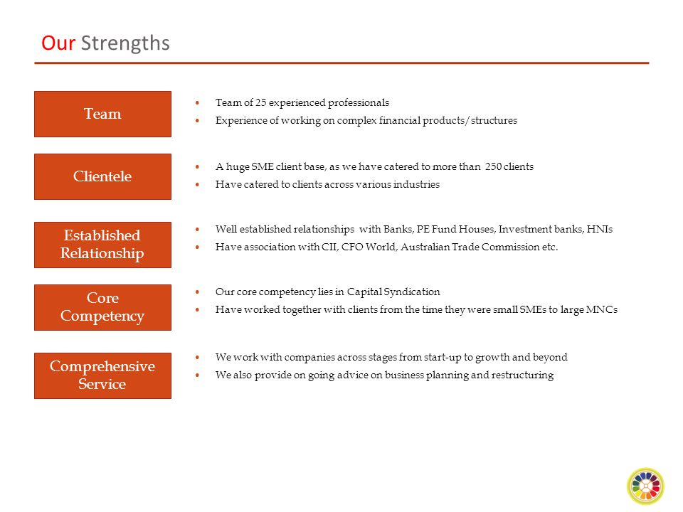 Our Strengths Team Clientele Established Relationship Core Competency