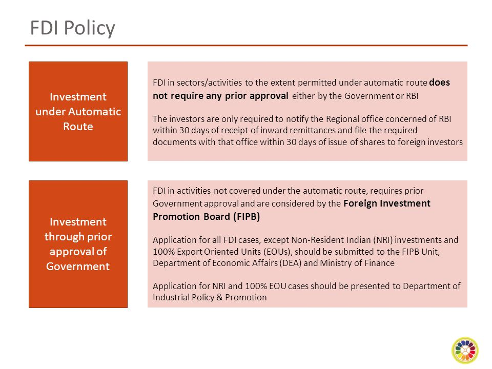 FDI Policy Investment under Automatic Route