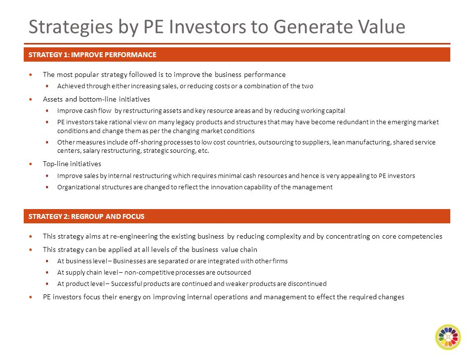 Strategies by PE Investors to Generate Value