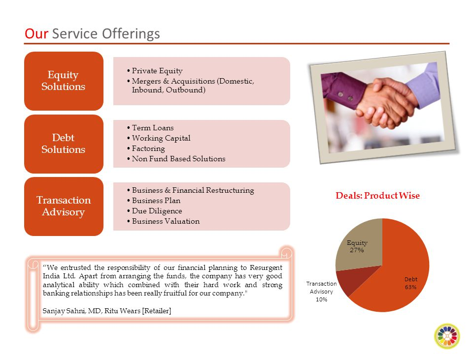 Our Service Offerings Equity Solutions Debt Solutions