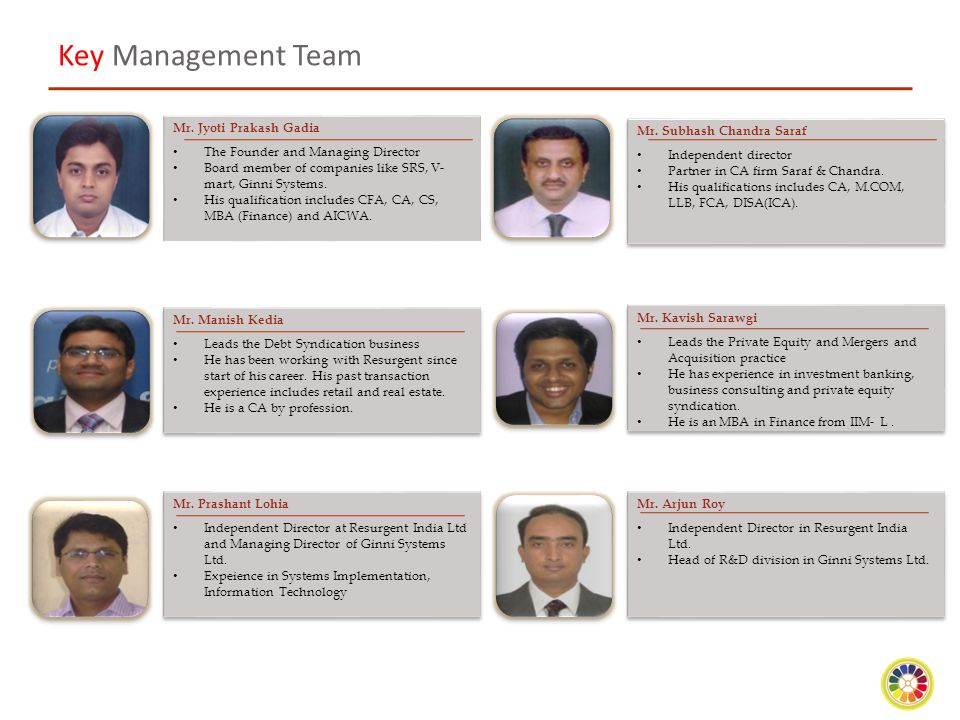 Key Management Team Mr. Jyoti Prakash Gadia
