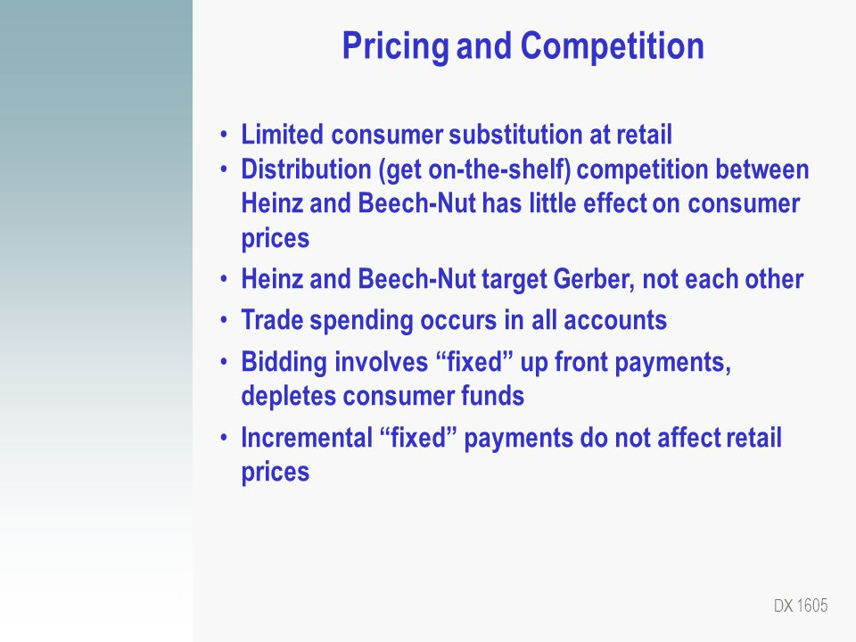 Pricing and Competition