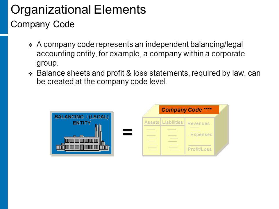 = Organizational Elements