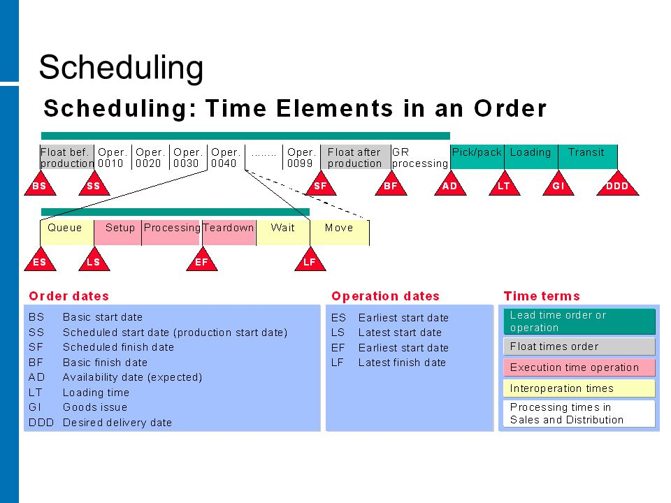 scheduling in sap