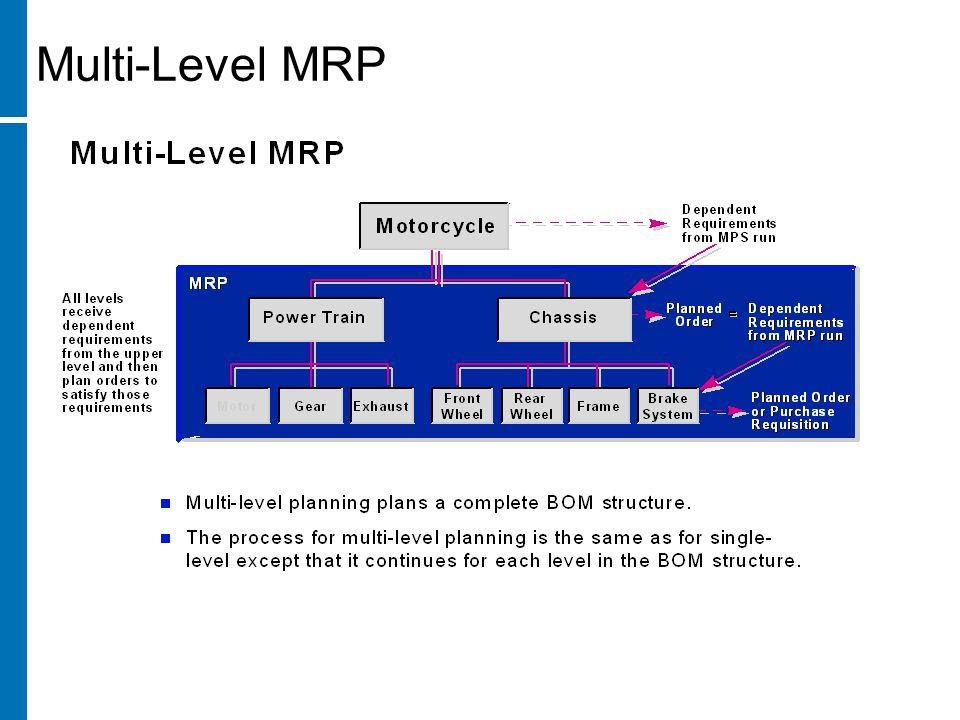 Multi-Level MRP